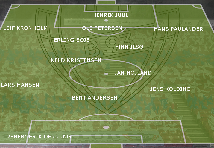 All stars-holdet 1971-1990